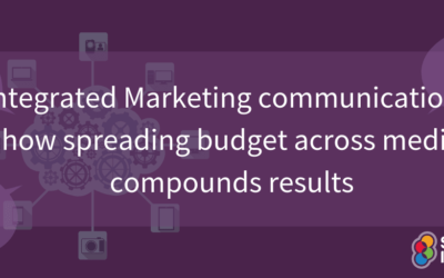 how spreading budget across media compounds results | | Web Nerds